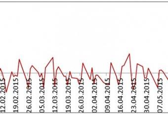 АПК России Страница Агропромышленный комплекс Агропромышленный Комплекс России в Условиях Санкций Курсовая
